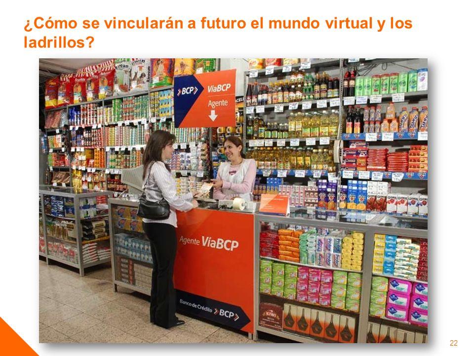 ¿Cómo se vincularán a futuro el mundo virtual y los ladrillos