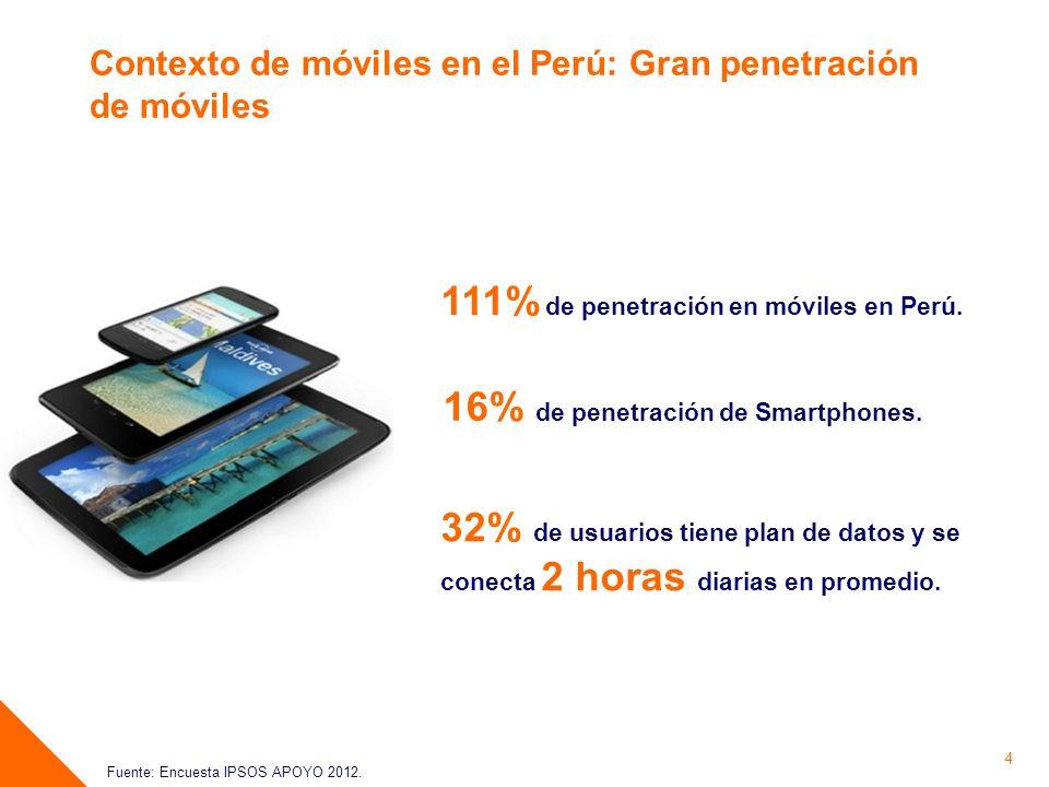 Contexto de móviles en el Perú: Gran penetración de móviles
