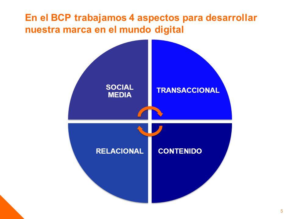 En el BCP trabajamos 4 aspectos para desarrollar nuestra marca en el mundo digital