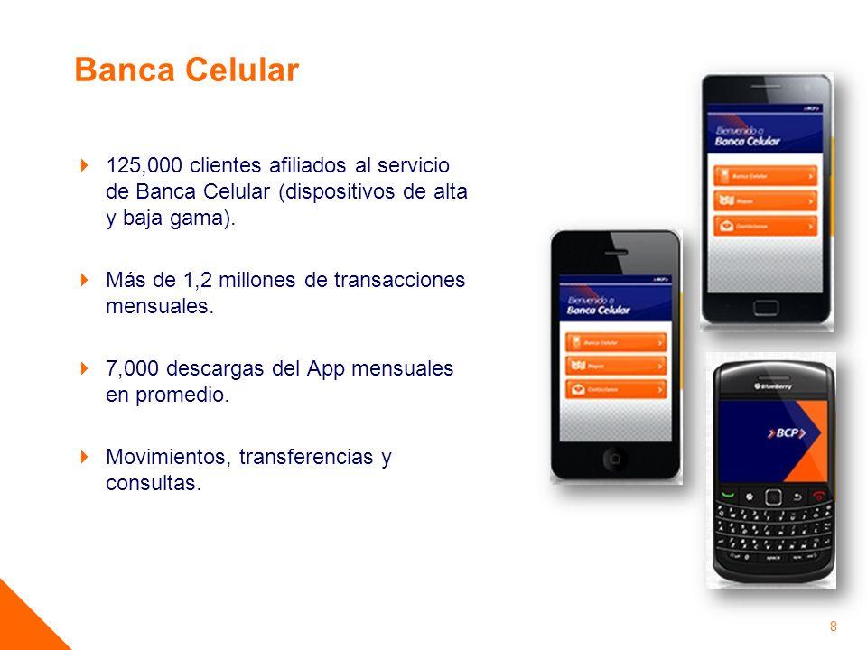 Banca Celular 125,000 clientes afiliados al servicio de Banca Celular (dispositivos de alta y baja gama).