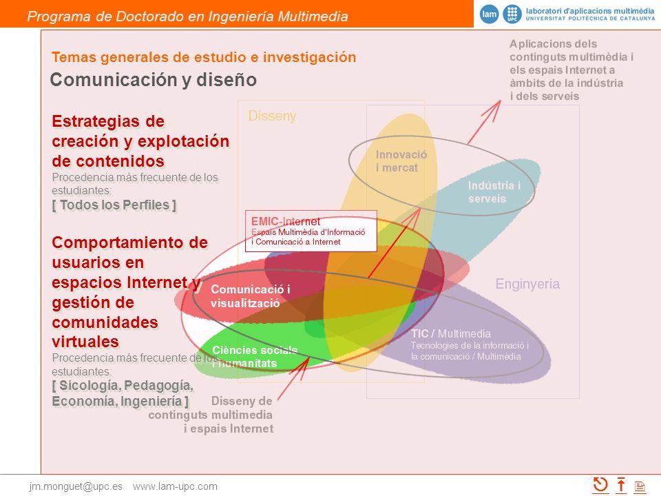 Comunicación y diseño Estrategias de creación y explotación
