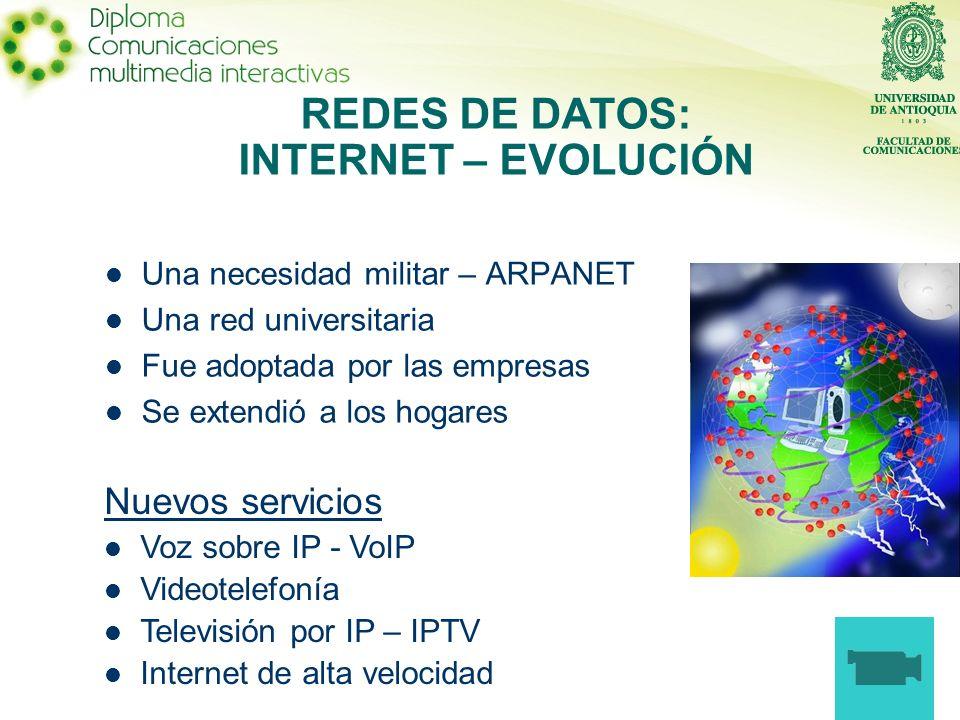 REDES DE DATOS: INTERNET – EVOLUCIÓN