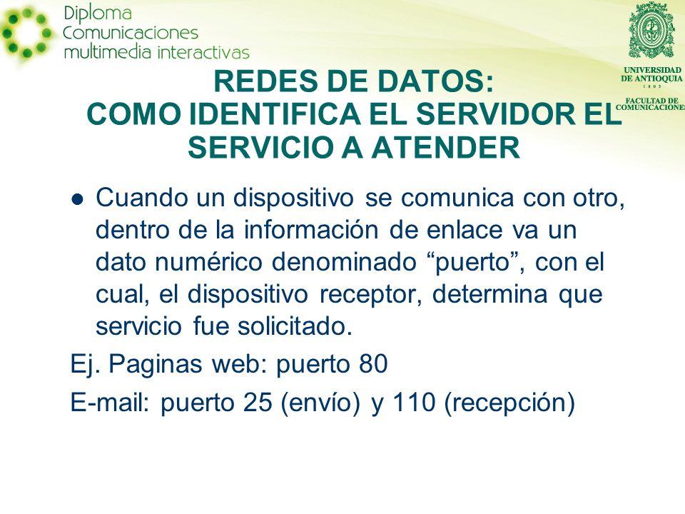 REDES DE DATOS: COMO IDENTIFICA EL SERVIDOR EL SERVICIO A ATENDER