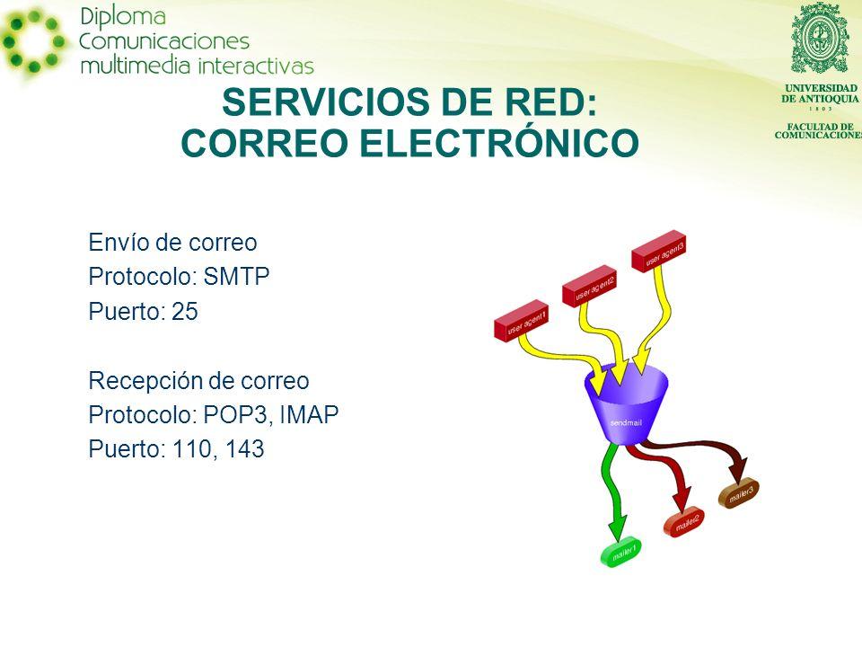 SERVICIOS DE RED: CORREO ELECTRÓNICO