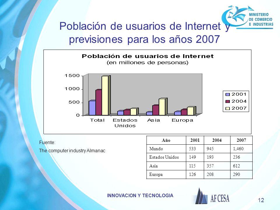 Población de usuarios de Internet y previsiones para los años 2007