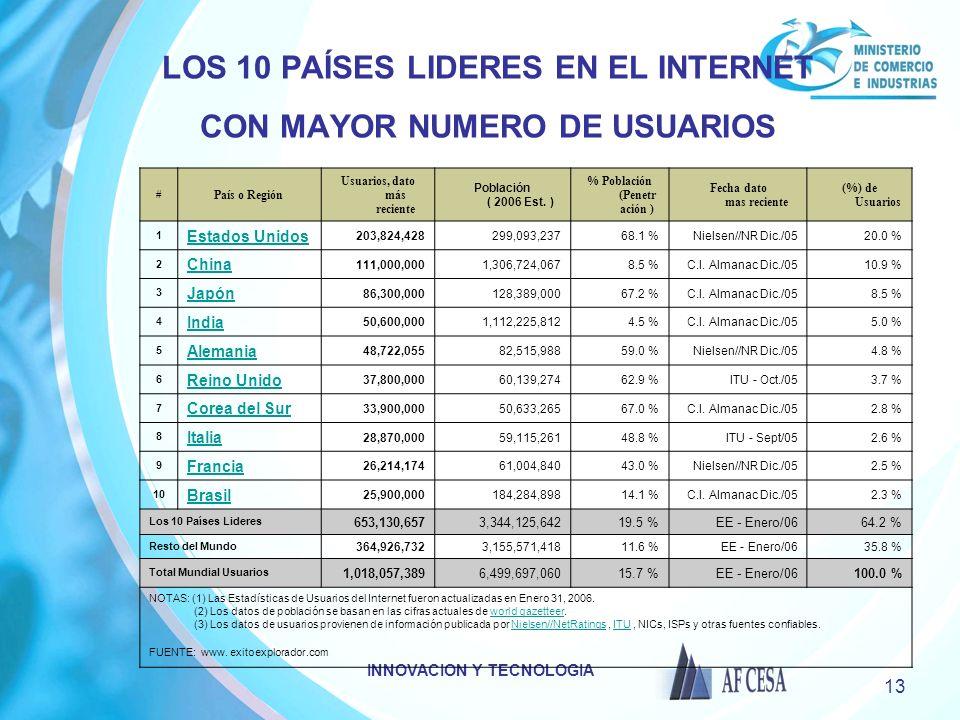 LOS 10 PAÍSES LIDERES EN EL INTERNET CON MAYOR NUMERO DE USUARIOS