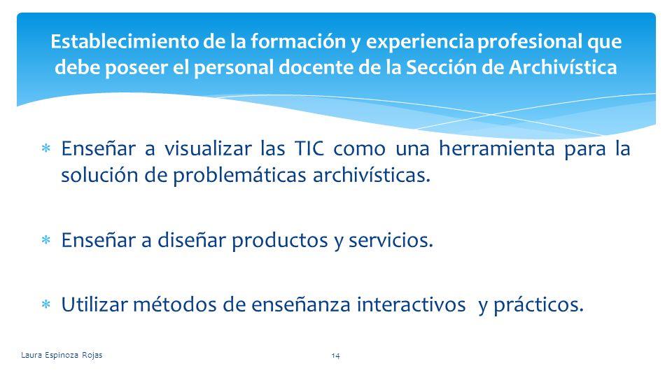 Enseñar a diseñar productos y servicios.