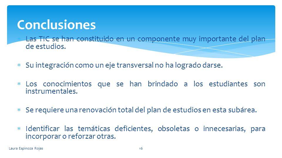 Conclusiones Las TIC se han constituido en un componente muy importante del plan de estudios.