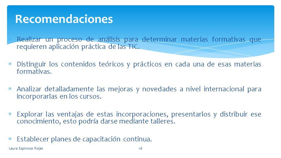 Recomendaciones Realizar un proceso de análisis para determinar materias formativas que requieren aplicación práctica de las TIC.
