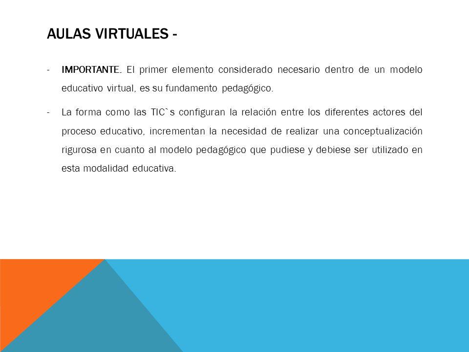 AULAS VIRTUALES - IMPORTANTE. El primer elemento considerado necesario dentro de un modelo educativo virtual, es su fundamento pedagógico.