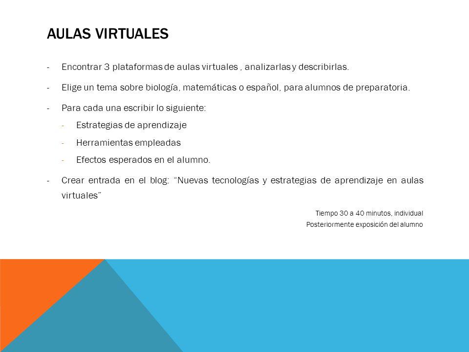 AULAS VIRTUALES Encontrar 3 plataformas de aulas virtuales , analizarlas y describirlas.