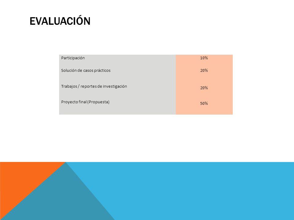 evaluación Participación 10% Solución de casos prácticos 20%