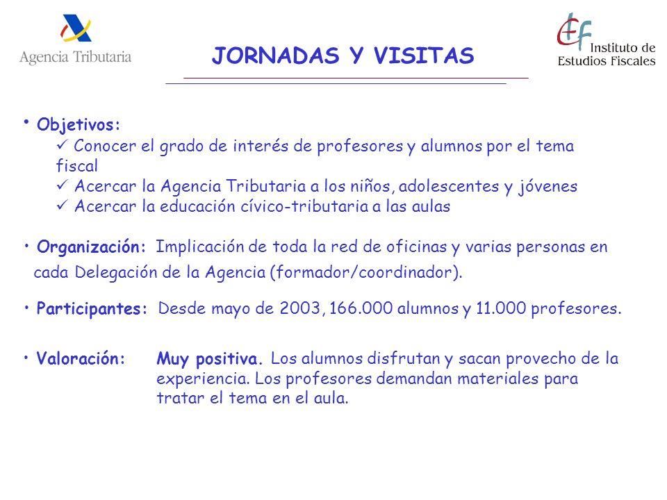 JORNADAS Y VISITAS Objetivos: