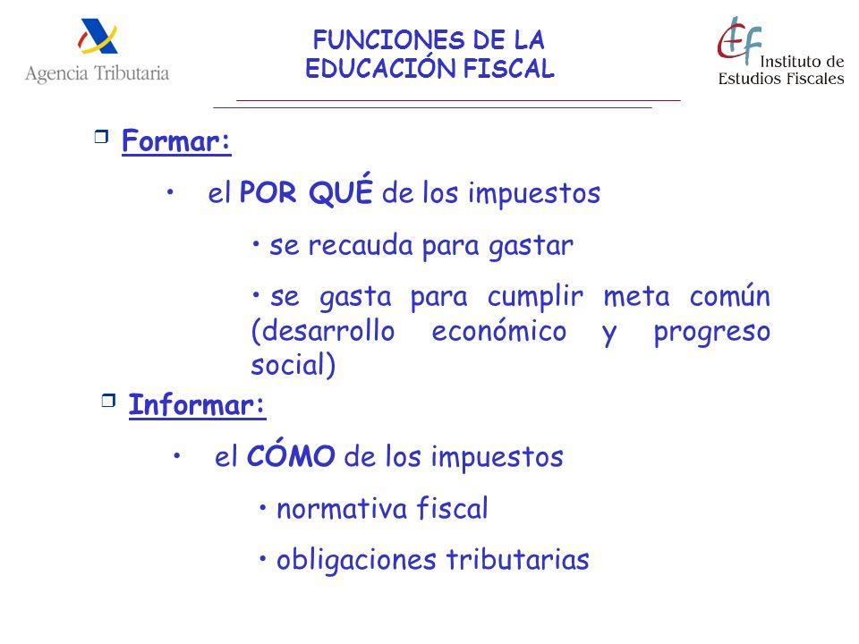 FUNCIONES DE LA EDUCACIÓN FISCAL