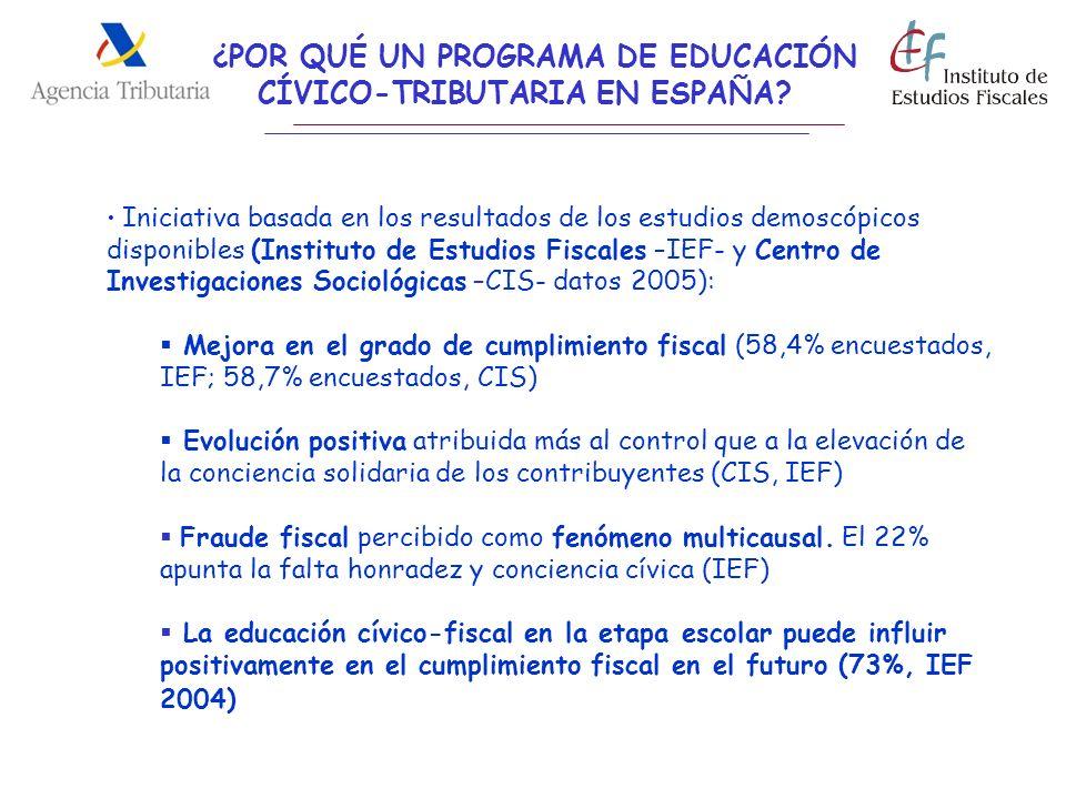 ¿POR QUÉ UN PROGRAMA DE EDUCACIÓN CÍVICO-TRIBUTARIA EN ESPAÑA