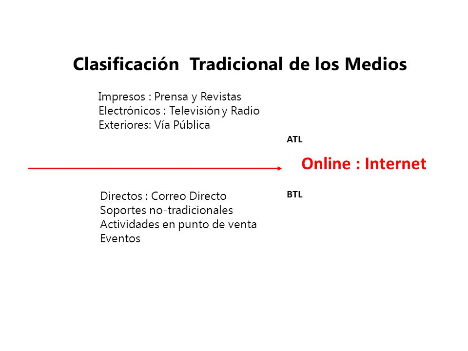 Clasificación Tradicional de los Medios
