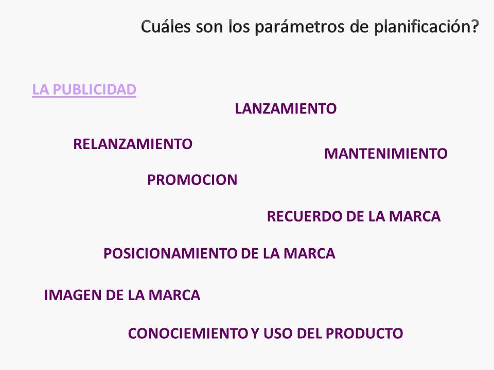 Cuáles son los parámetros de planificación