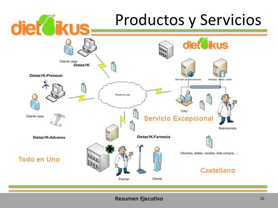 Productos y Servicios Servicio Excepcional Todo en Uno Castellano