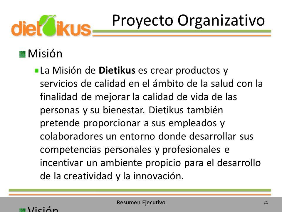 Proyecto Organizativo