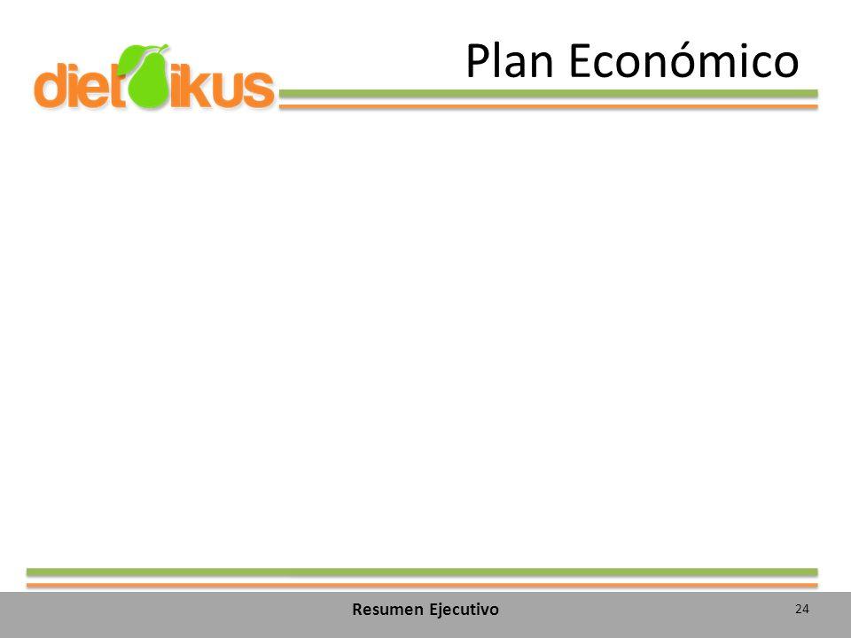 Plan Económico Resumen Ejecutivo