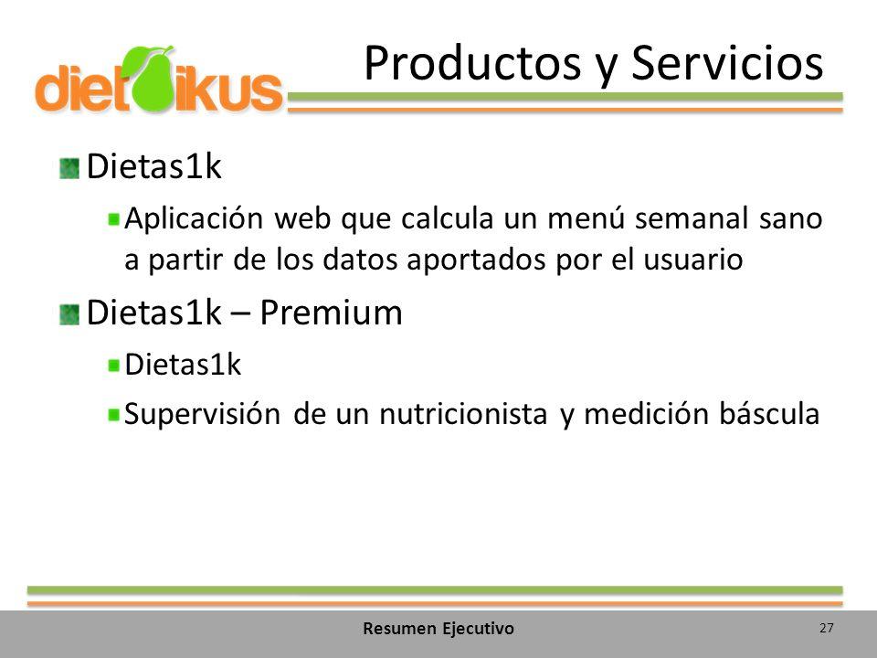 Productos y Servicios Dietas1k Dietas1k – Premium