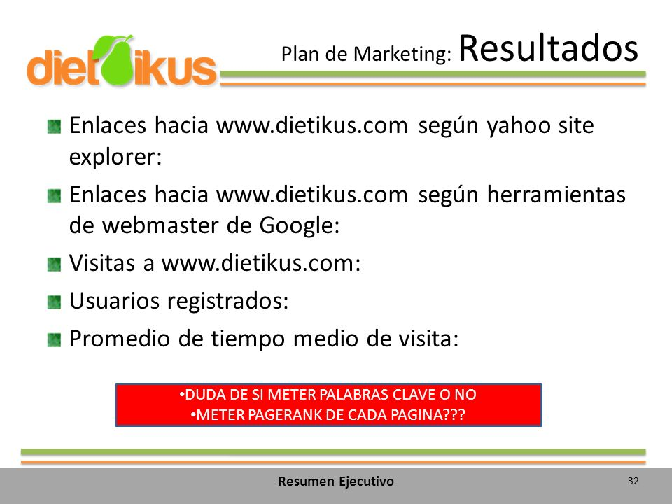 Plan de Marketing: Resultados