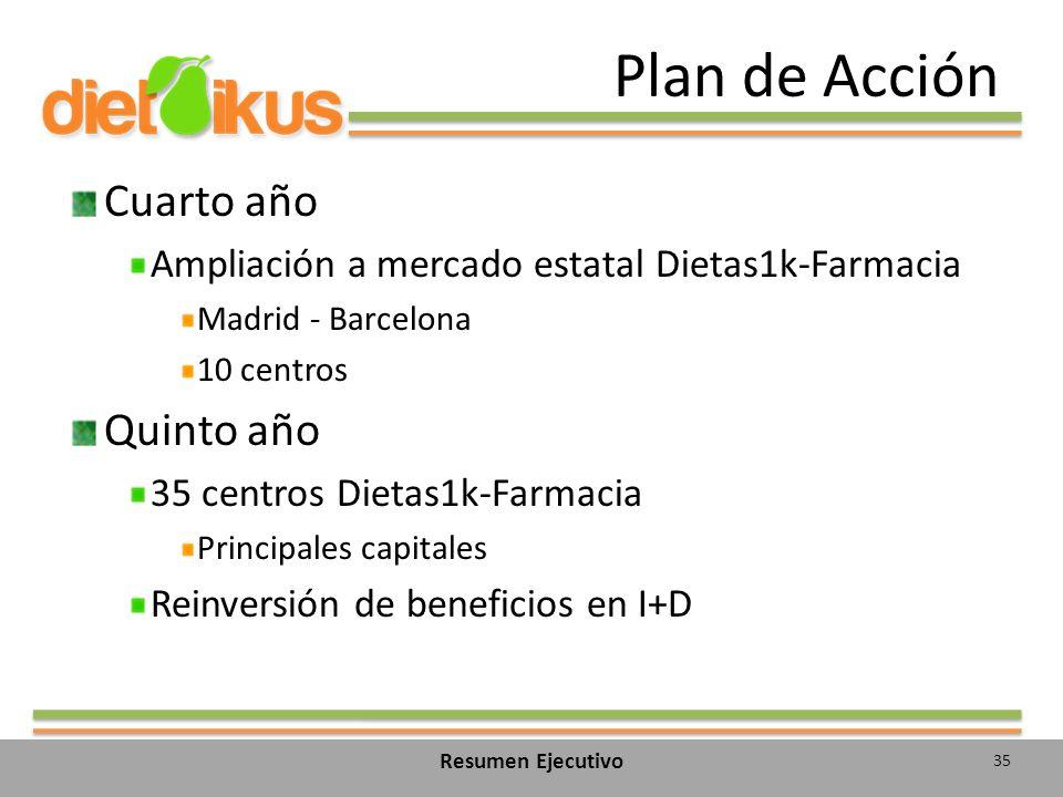 Plan de Acción Cuarto año Quinto año