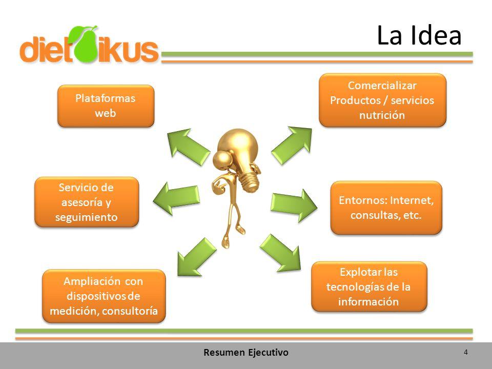 La Idea Comercializar Productos / servicios nutrición Plataformas web