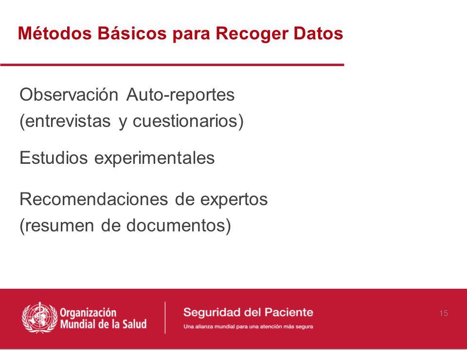 Métodos Básicos para Recoger Datos
