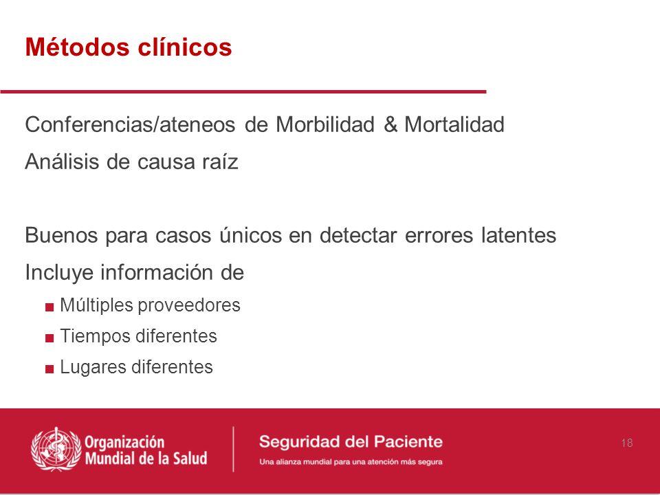 Métodos clínicos Conferencias/ateneos de Morbilidad & Mortalidad