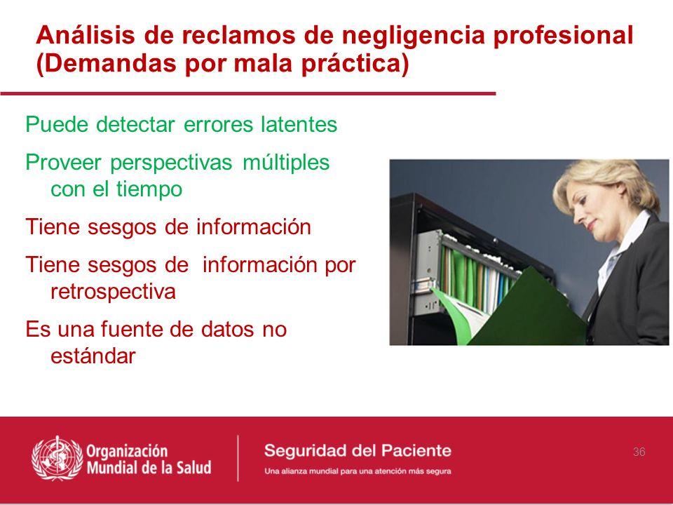 Análisis de reclamos de negligencia profesional (Demandas por mala práctica)