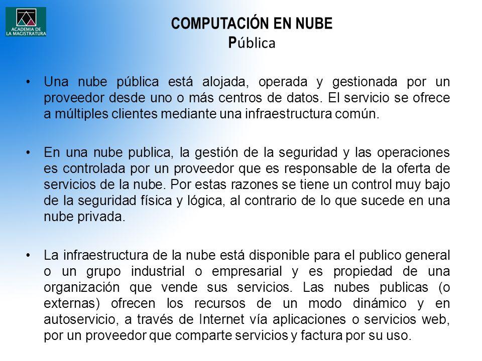 COMPUTACIÓN EN NUBE Pública