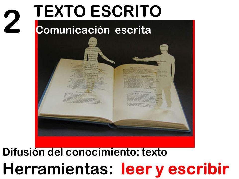 2 TEXTO ESCRITO Herramientas: leer y escribir Comunicación escrita