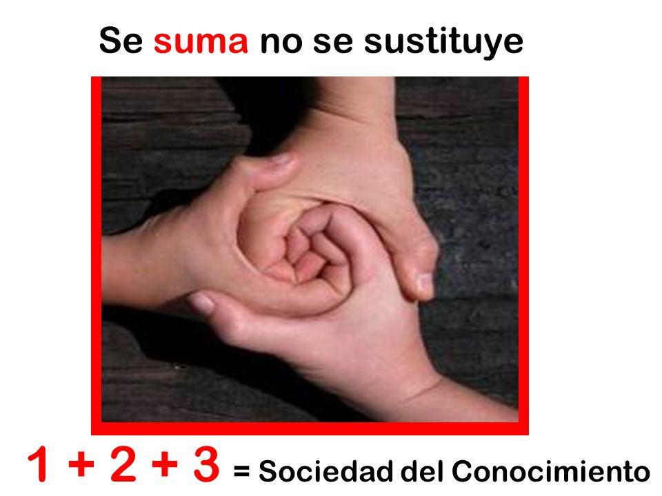 1 + 2 + 3 = Sociedad del Conocimiento