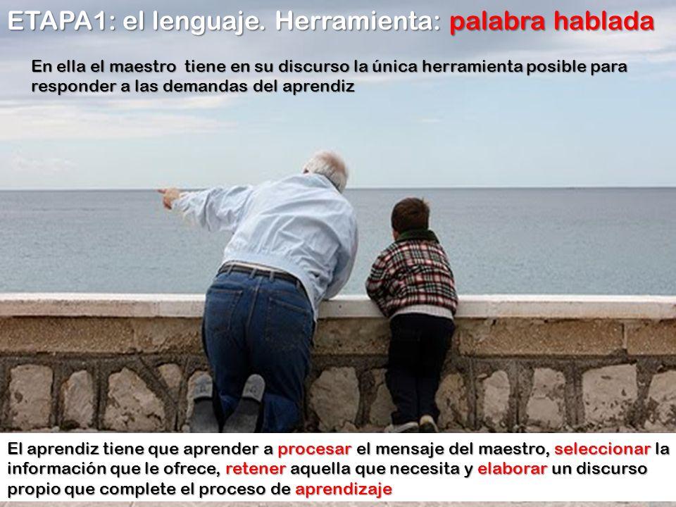 ETAPA1: el lenguaje. Herramienta: palabra hablada
