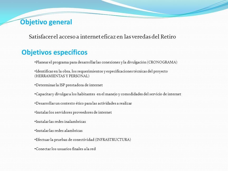 Objetivo general Satisfacer el acceso a internet eficaz en las veredas del Retiro. Objetivos específicos.