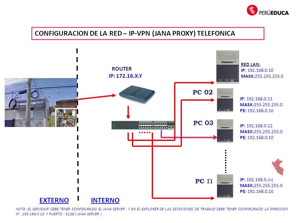 CONFIGURACION DE LA RED – IP-VPN (JANA PROXY) TELEFONICA