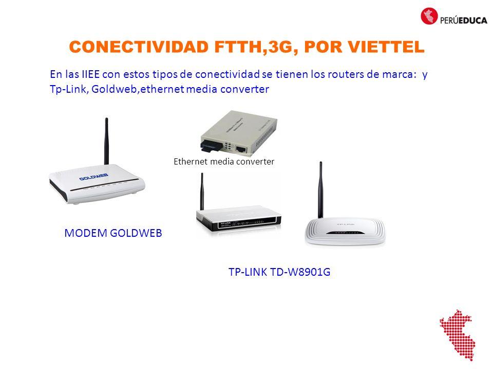 CONECTIVIDAD FTTH,3G, POR VIETTEL
