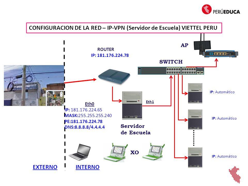 CONFIGURACION DE LA RED – IP-VPN (Servidor de Escuela) VIETTEL PERU