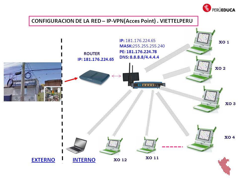 CONFIGURACION DE LA RED – IP-VPN(Acces Point) . VIETTELPERU