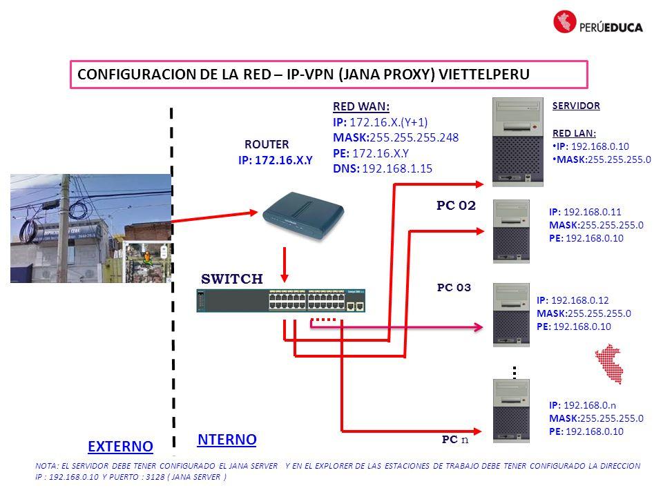 CONFIGURACION DE LA RED – IP-VPN (JANA PROXY) VIETTELPERU
