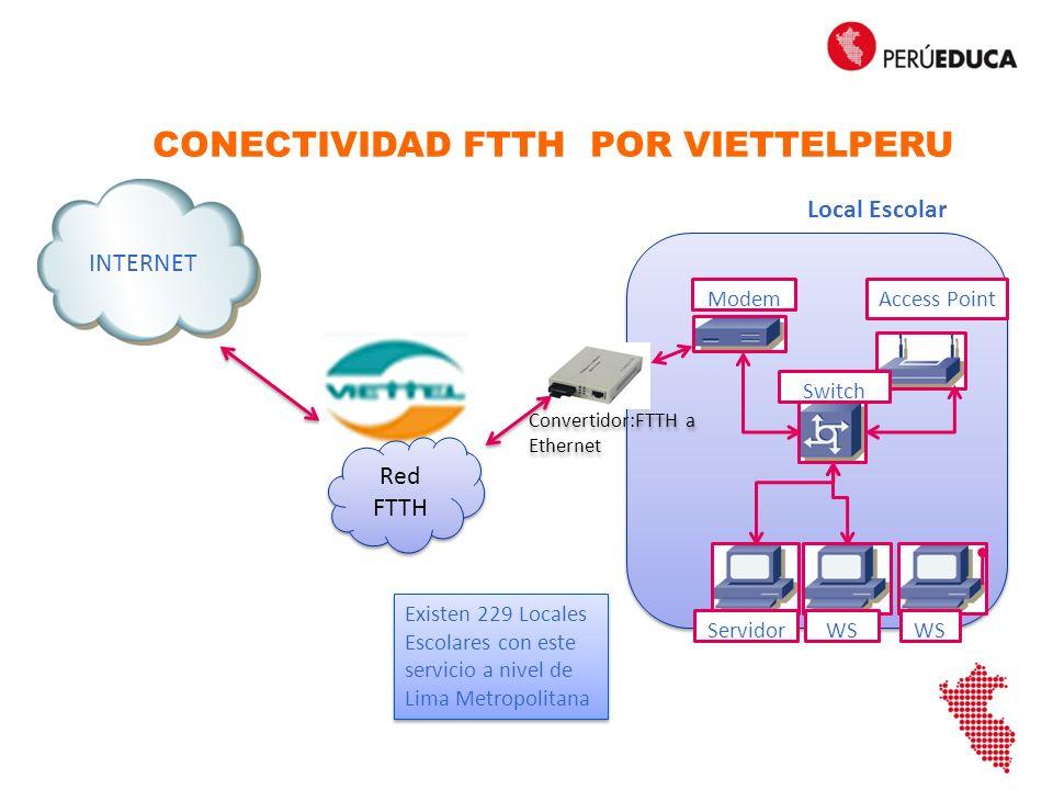 CONECTIVIDAD FTTH POR VIETTELPERU