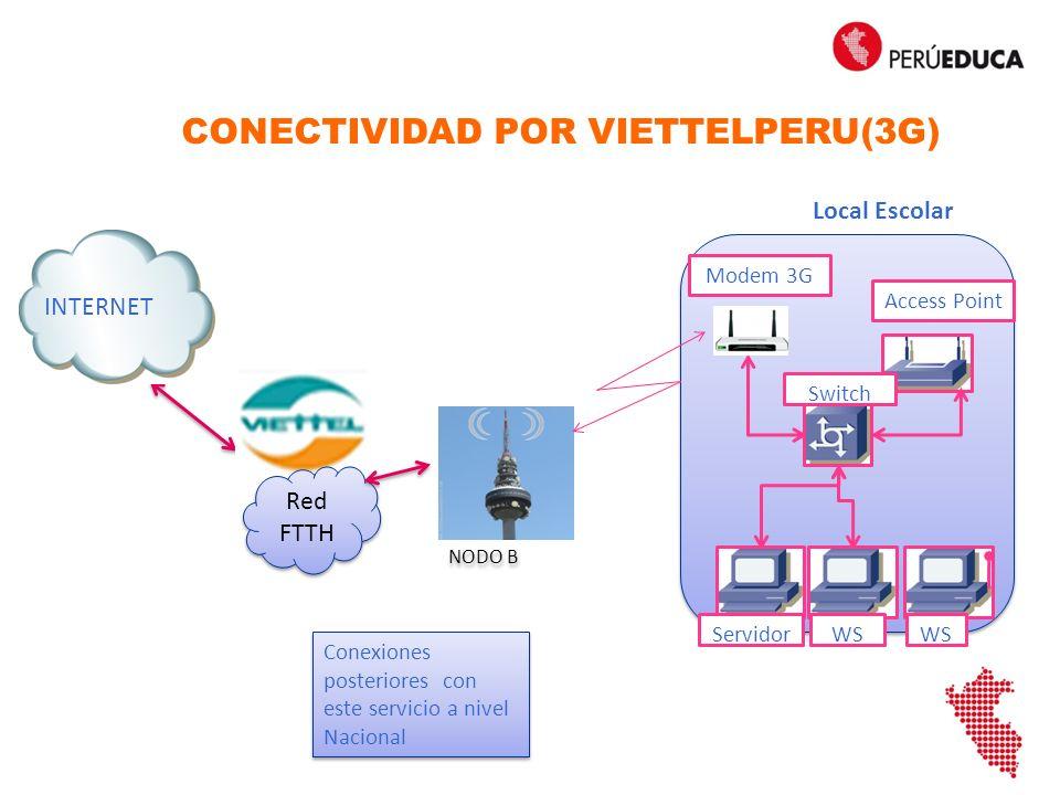 CONECTIVIDAD POR VIETTELPERU(3G)