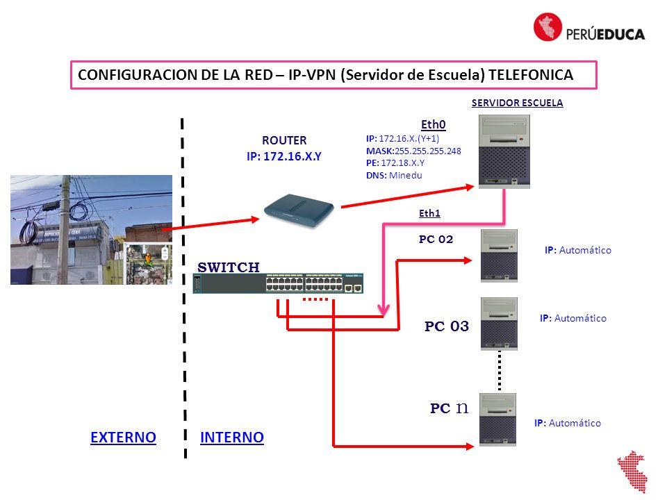 CONFIGURACION DE LA RED – IP-VPN (Servidor de Escuela) TELEFONICA