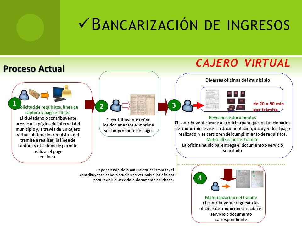 Bancarización de ingresos cajero virtual