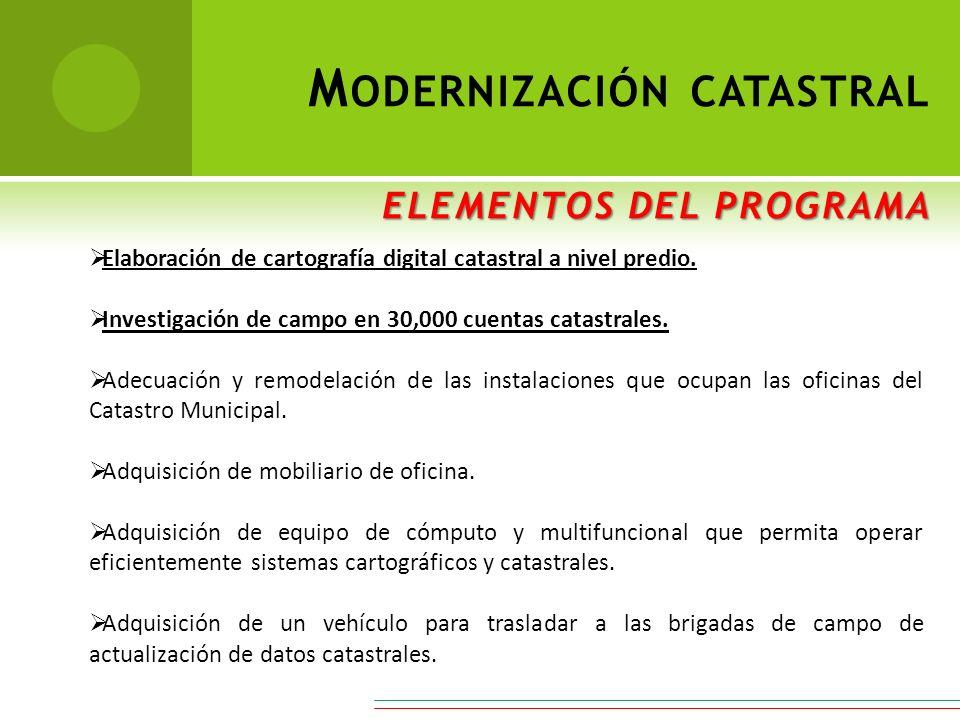 Modernización catastral ELEMENTOS DEL PROGRAMA