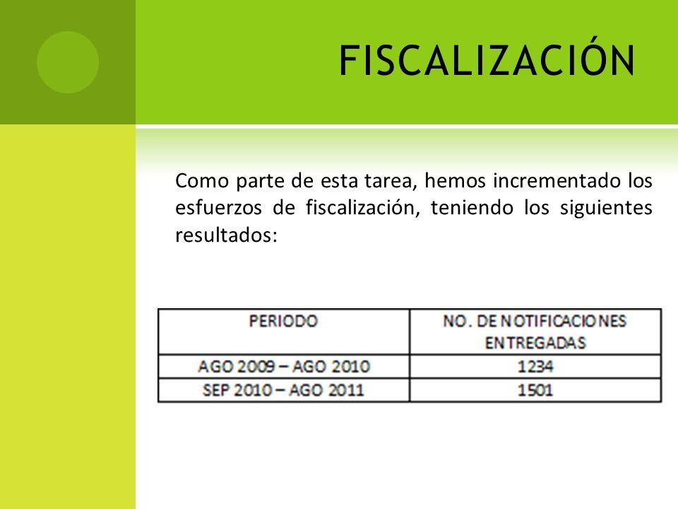 FISCALIZACIÓN Como parte de esta tarea, hemos incrementado los esfuerzos de fiscalización, teniendo los siguientes resultados: