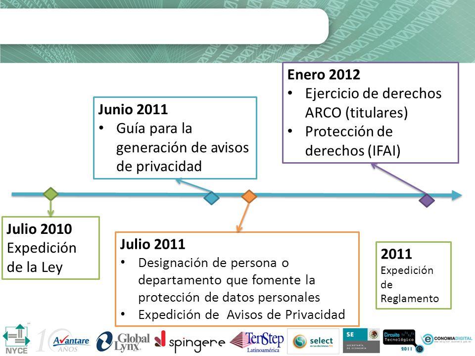 Hitos importantes Enero 2012 Ejercicio de derechos ARCO (titulares)