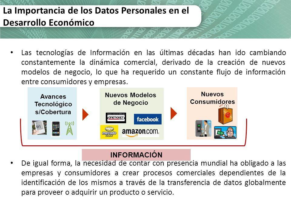 La Importancia de los Datos Personales en el Desarrollo Económico