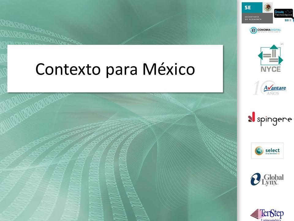 Contexto para México